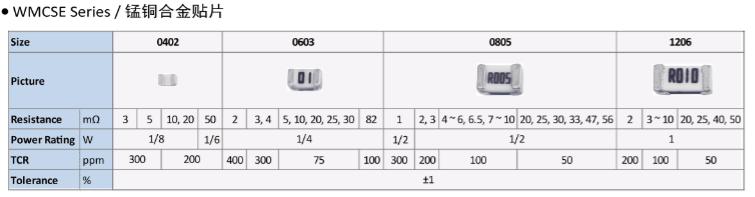 O3JZCY4CFU85W7N9(U0C$QH.png